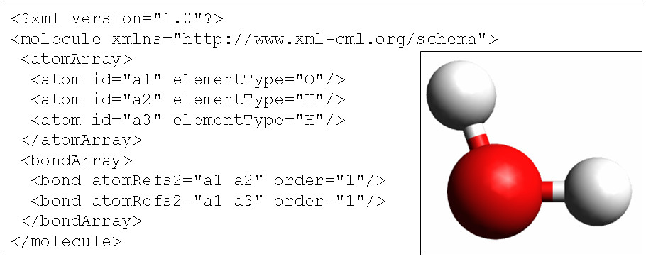 http://static-content.springer.com/image/art%3A10.1186%2F1758-2946-3-20/MediaObjects/13321_2010_Article_203_Fig1_HTML.jpg