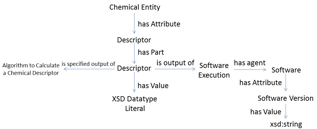 http://static-content.springer.com/image/art%3A10.1186%2F1758-2946-3-20/MediaObjects/13321_2010_Article_203_Fig6_HTML.jpg