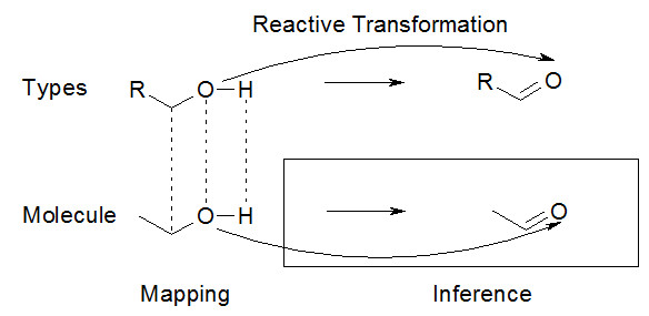 http://static-content.springer.com/image/art%3A10.1186%2F1758-2946-3-20/MediaObjects/13321_2010_Article_203_Fig7_HTML.jpg