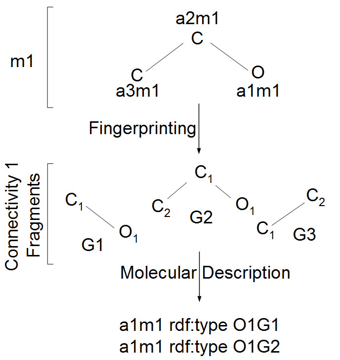 http://static-content.springer.com/image/art%3A10.1186%2F1758-2946-3-20/MediaObjects/13321_2010_Article_203_Fig8_HTML.jpg