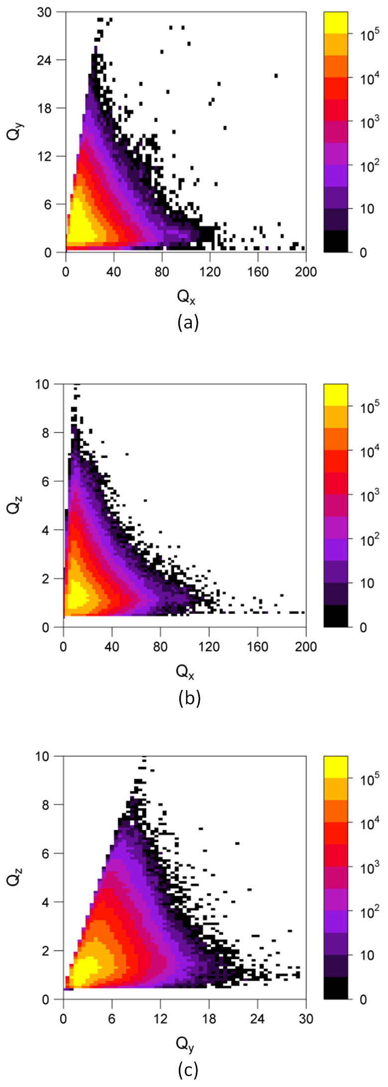 http://static-content.springer.com/image/art%3A10.1186%2F1758-2946-3-25/MediaObjects/13321_2011_Article_208_Fig3_HTML.jpg