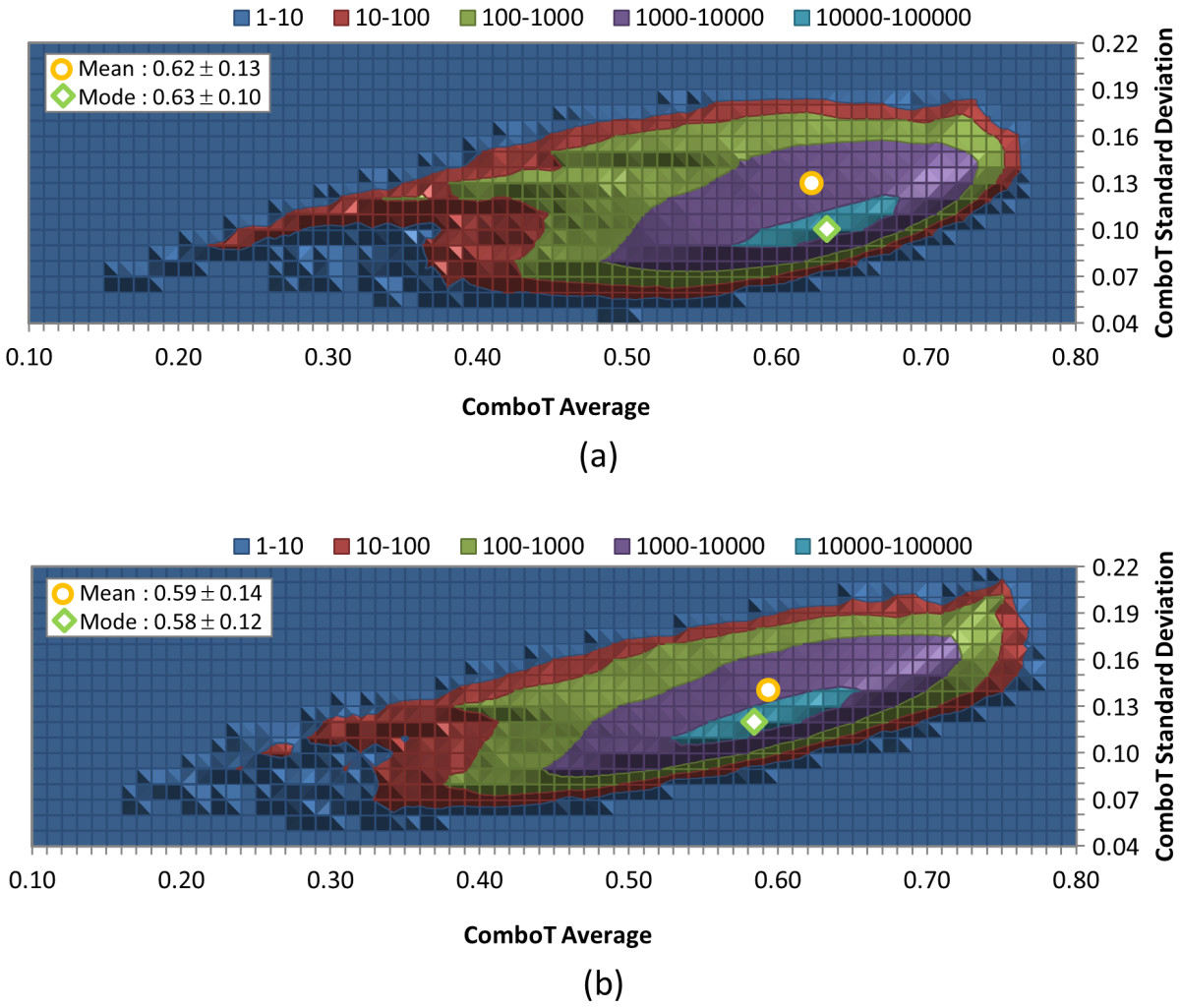 http://static-content.springer.com/image/art%3A10.1186%2F1758-2946-3-26/MediaObjects/13321_2011_Article_211_Fig7_HTML.jpg