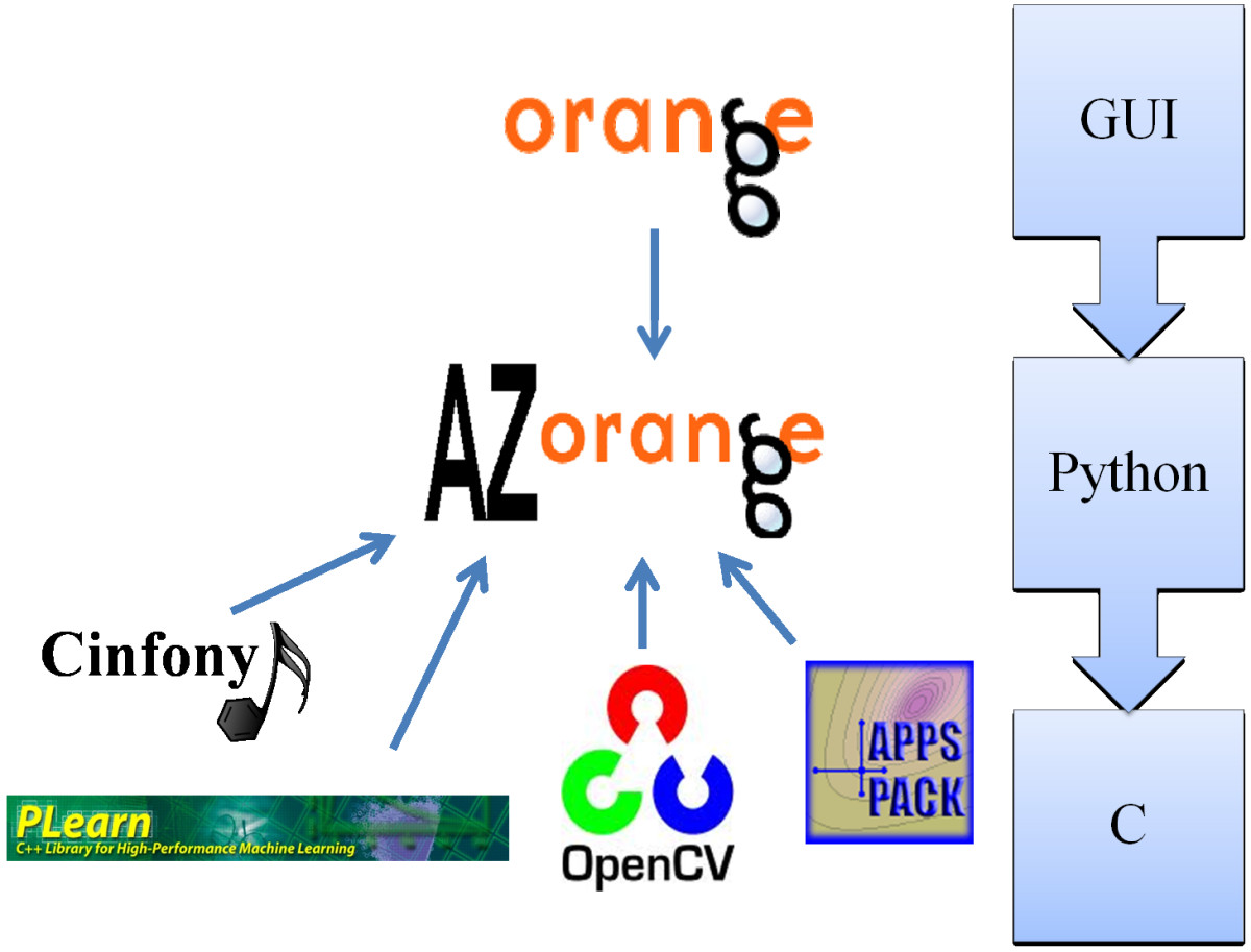 http://static-content.springer.com/image/art%3A10.1186%2F1758-2946-3-28/MediaObjects/13321_2011_Article_209_Fig1_HTML.jpg