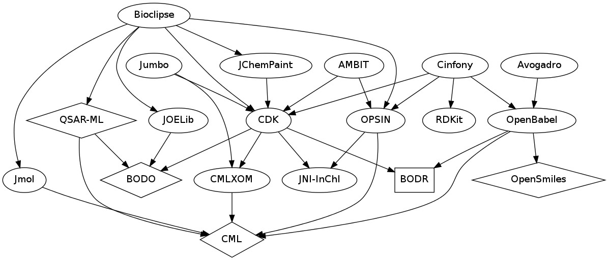 http://static-content.springer.com/image/art%3A10.1186%2F1758-2946-3-37/MediaObjects/13321_2011_Article_219_Fig4_HTML.jpg