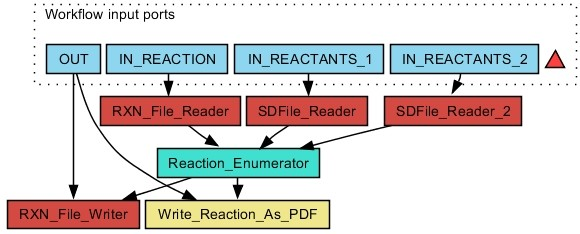 http://static-content.springer.com/image/art%3A10.1186%2F1758-2946-3-54/MediaObjects/13321_2011_Article_239_Fig2_HTML.jpg