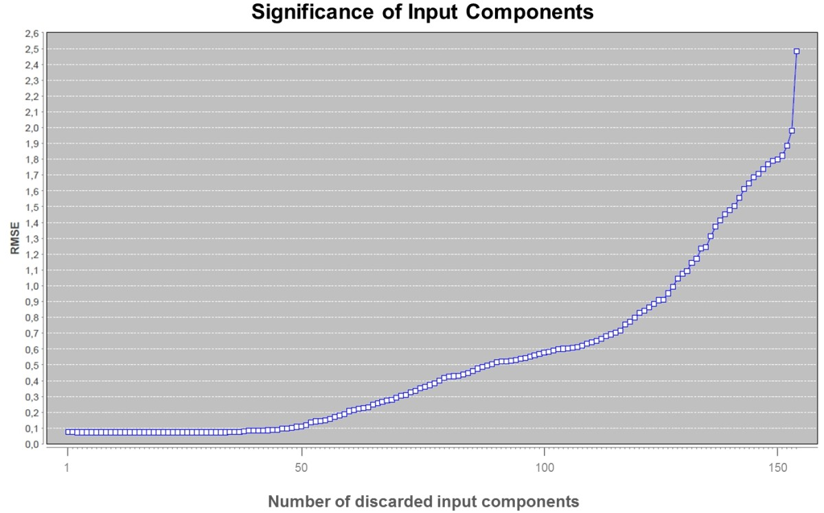 http://static-content.springer.com/image/art%3A10.1186%2F1758-2946-3-54/MediaObjects/13321_2011_Article_239_Fig7_HTML.jpg