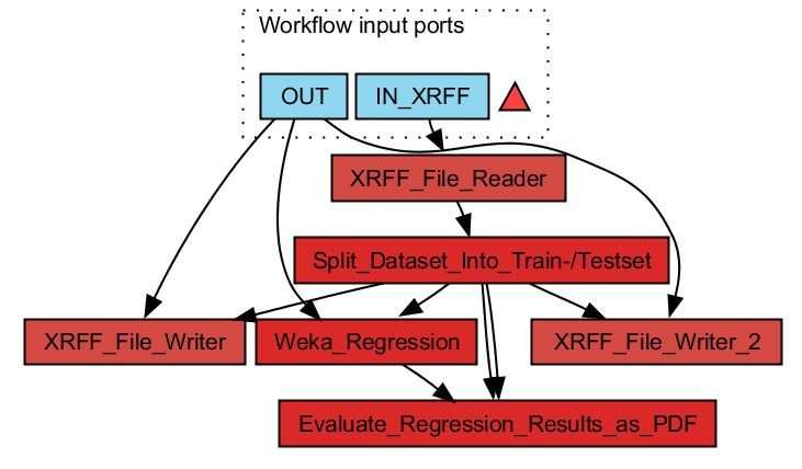 http://static-content.springer.com/image/art%3A10.1186%2F1758-2946-3-54/MediaObjects/13321_2011_Article_239_Fig9_HTML.jpg
