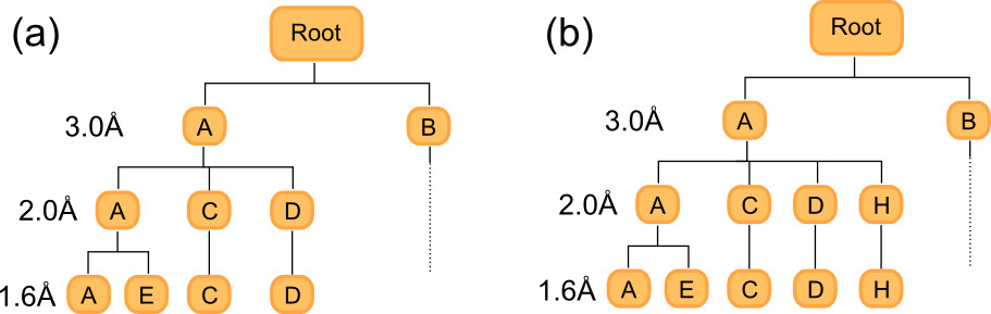 http://static-content.springer.com/image/art%3A10.1186%2F1758-2946-3-8/MediaObjects/13321_2011_Article_123_Fig2_HTML.jpg