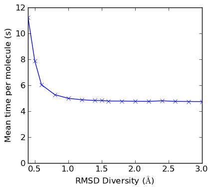 http://static-content.springer.com/image/art%3A10.1186%2F1758-2946-3-8/MediaObjects/13321_2011_Article_123_Fig4_HTML.jpg