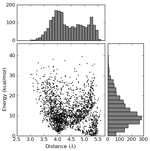 http://static-content.springer.com/image/art%3A10.1186%2F1758-2946-3-8/MediaObjects/13321_2011_Article_123_Fig7_HTML.jpg