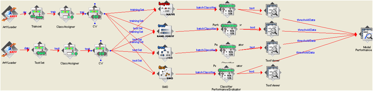 http://static-content.springer.com/image/art%3A10.1186%2F1758-2946-4-10/MediaObjects/13321_2011_Article_349_Fig1_HTML.jpg