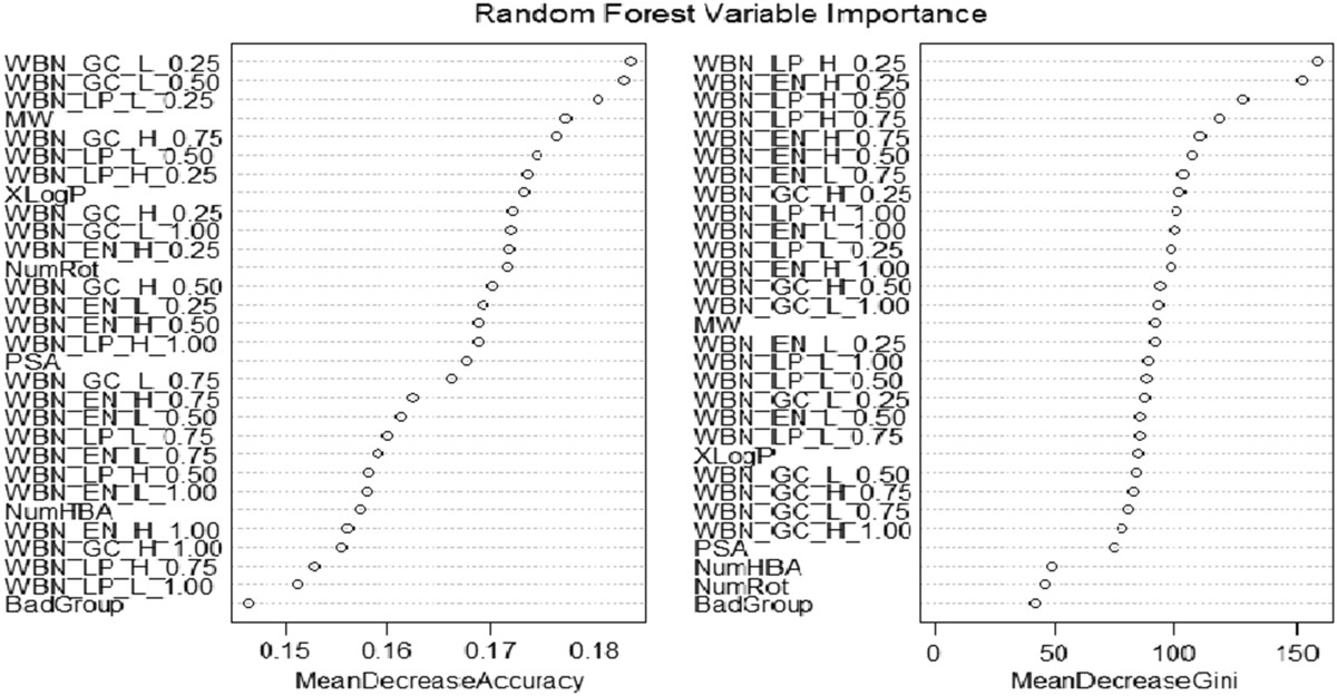 http://static-content.springer.com/image/art%3A10.1186%2F1758-2946-4-10/MediaObjects/13321_2011_Article_349_Fig5_HTML.jpg