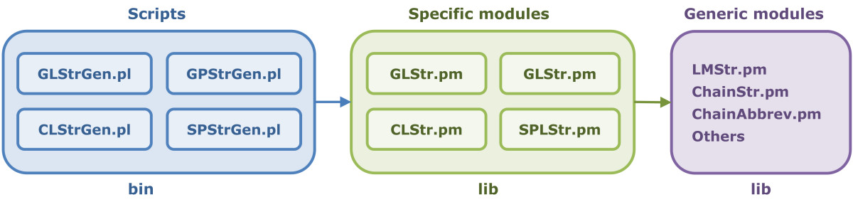 http://static-content.springer.com/image/art%3A10.1186%2F1758-2946-4-23/MediaObjects/13321_2012_Article_355_Fig8_HTML.jpg