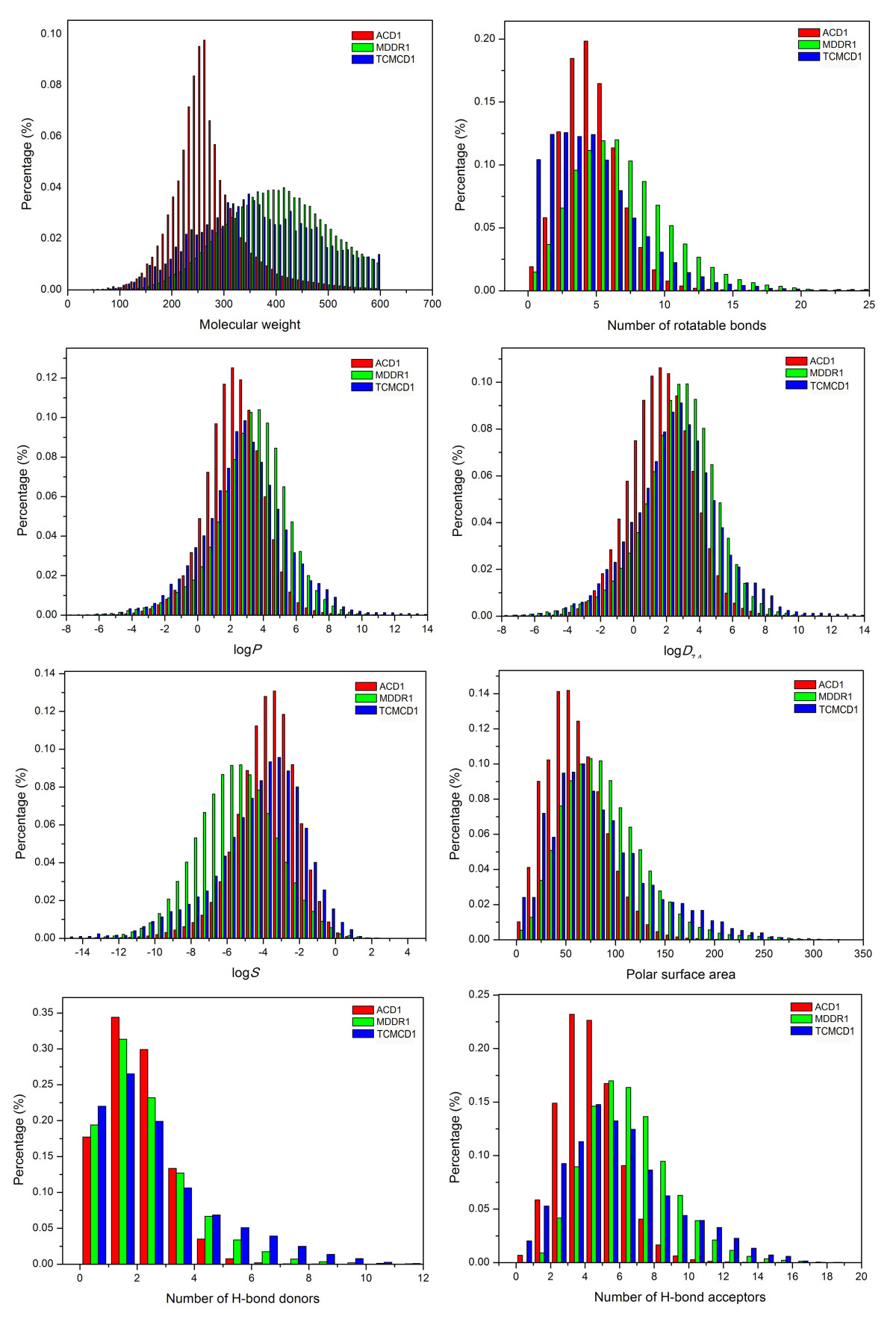 http://static-content.springer.com/image/art%3A10.1186%2F1758-2946-4-31/MediaObjects/13321_2012_Article_351_Fig1_HTML.jpg