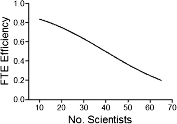 http://static-content.springer.com/image/art%3A10.1186%2F1758-2946-4-32/MediaObjects/13321_2012_Article_356_Fig5_HTML.jpg
