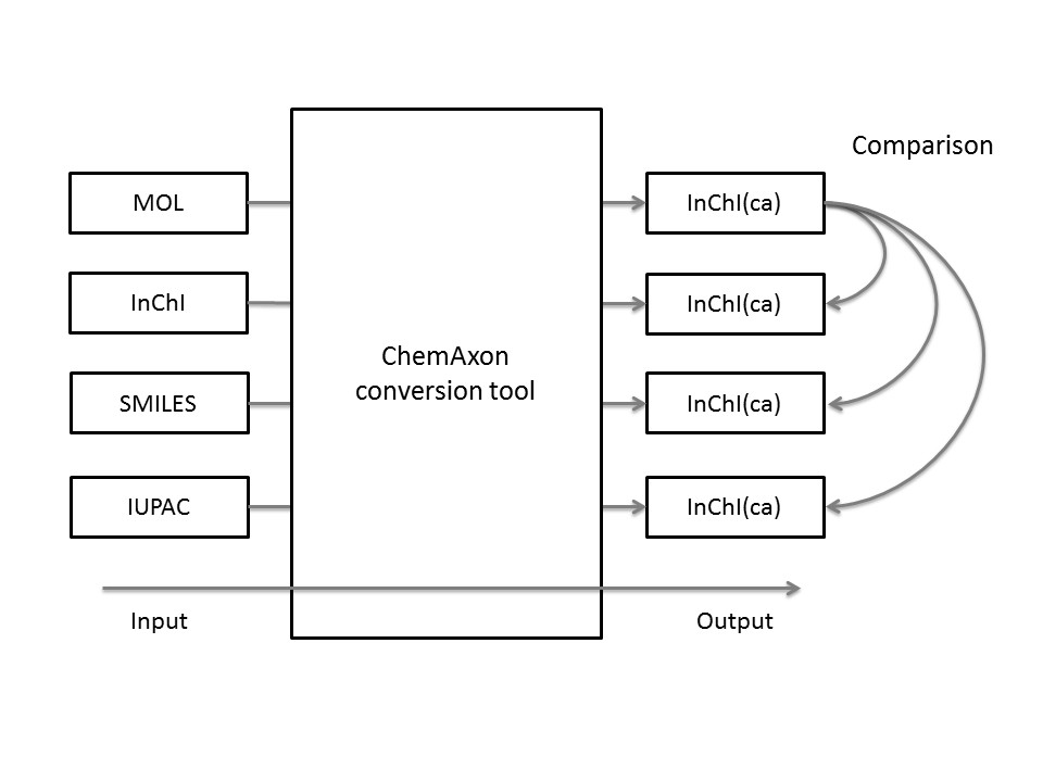 http://static-content.springer.com/image/art%3A10.1186%2F1758-2946-4-35/MediaObjects/13321_2012_Article_352_Fig2_HTML.jpg