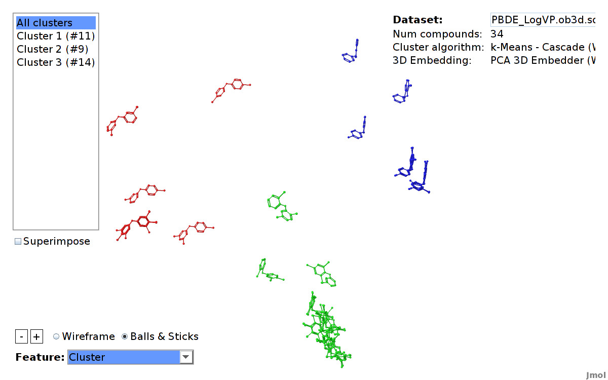 http://static-content.springer.com/image/art%3A10.1186%2F1758-2946-4-7/MediaObjects/13321_2011_Article_337_Fig10_HTML.jpg