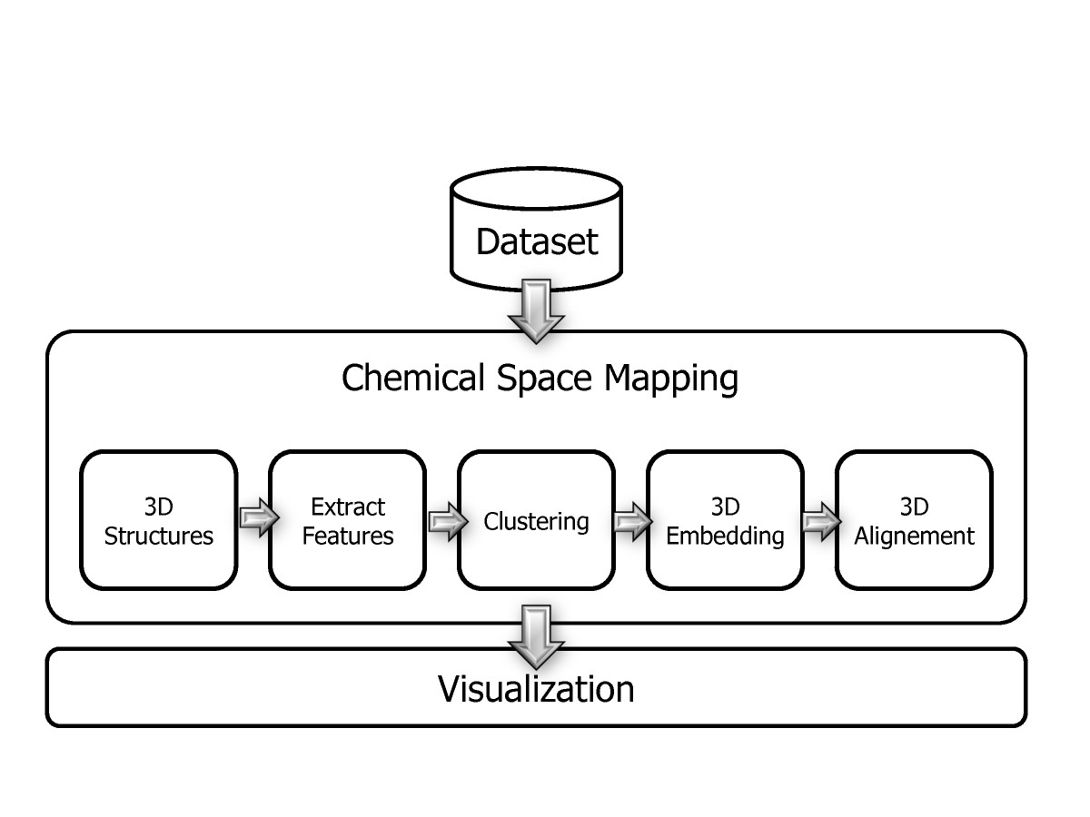 http://static-content.springer.com/image/art%3A10.1186%2F1758-2946-4-7/MediaObjects/13321_2011_Article_337_Fig1_HTML.jpg