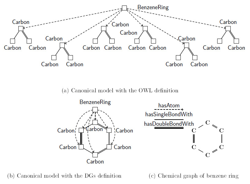 http://static-content.springer.com/image/art%3A10.1186%2F1758-2946-4-8/MediaObjects/13321_2012_Article_335_Fig3_HTML.jpg