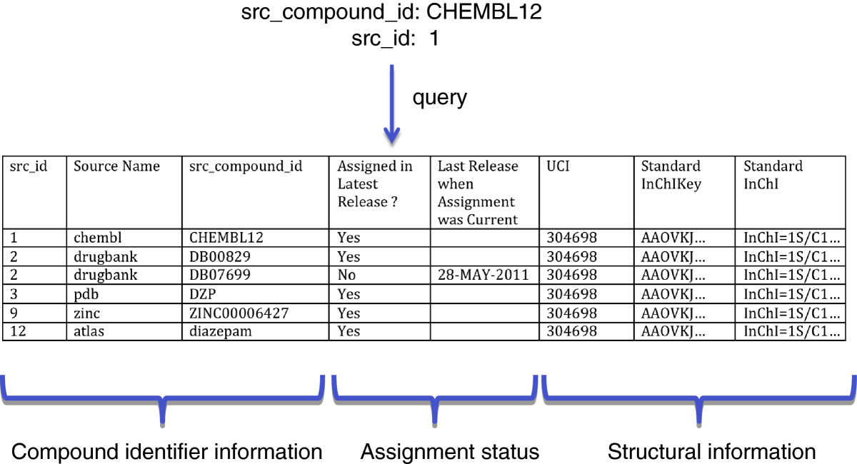 http://static-content.springer.com/image/art%3A10.1186%2F1758-2946-5-3/MediaObjects/13321_2012_Article_451_Fig3_HTML.jpg