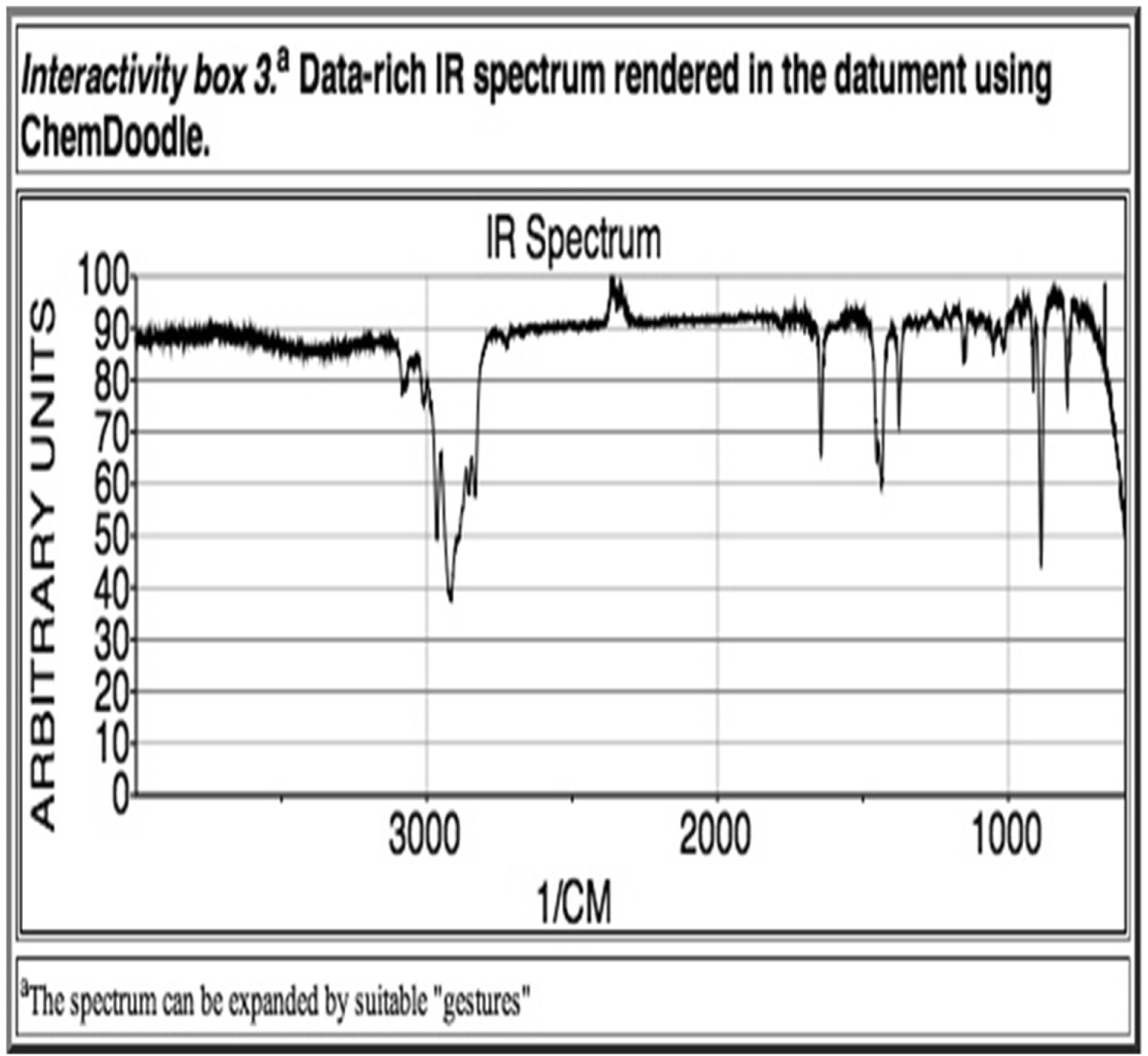 http://static-content.springer.com/image/art%3A10.1186%2F1758-2946-5-6/MediaObjects/13321_2012_Article_363_Fig7_HTML.jpg