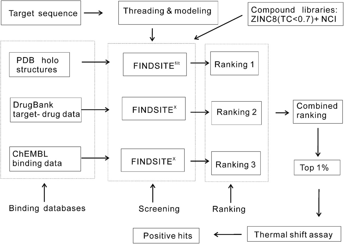 http://static-content.springer.com/image/art%3A10.1186%2F1758-2946-6-16/MediaObjects/13321_2013_Article_636_Fig2_HTML.jpg