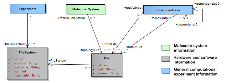 http://static-content.springer.com/image/art%3A10.1186%2F1758-2946-6-4/MediaObjects/13321_2013_Article_491_Fig11_HTML.jpg