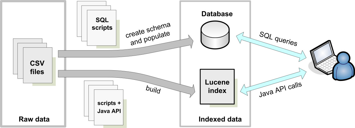 http://static-content.springer.com/image/art%3A10.1186%2F1758-2946-6-4/MediaObjects/13321_2013_Article_491_Fig12_HTML.jpg