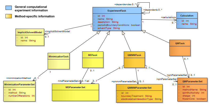 http://static-content.springer.com/image/art%3A10.1186%2F1758-2946-6-4/MediaObjects/13321_2013_Article_491_Fig7_HTML.jpg