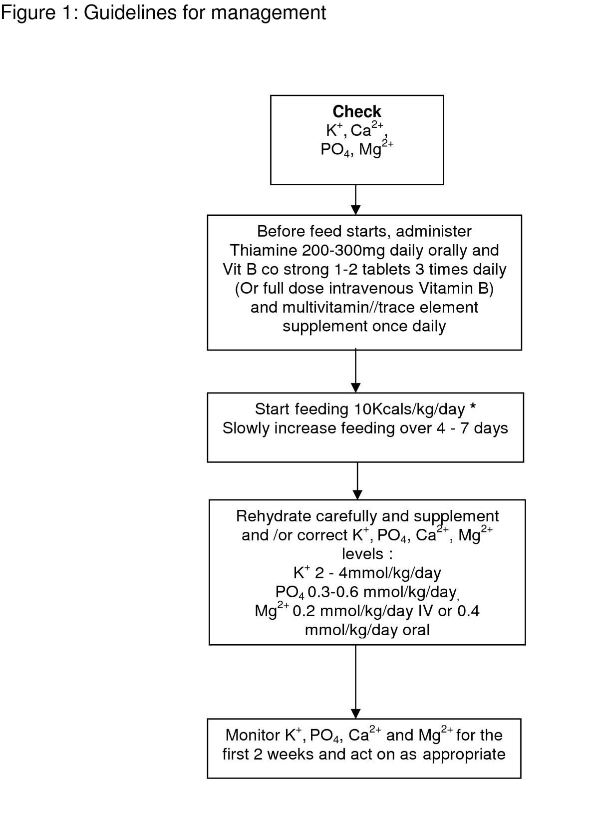 http://static-content.springer.com/image/art%3A10.1186%2F1758-3284-1-4/MediaObjects/13051_2008_Article_4_Fig1_HTML.jpg