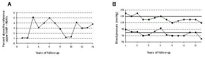 http://static-content.springer.com/image/art%3A10.1186%2F1758-5996-1-13/MediaObjects/13098_2009_Article_13_Fig1_HTML.jpg