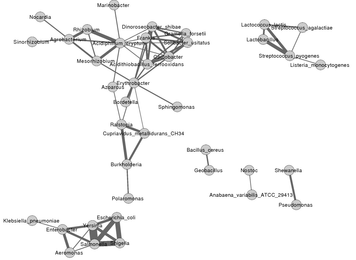 http://static-content.springer.com/image/art%3A10.1186%2F1759-8753-3-6/MediaObjects/13100_2011_Article_49_Fig2_HTML.jpg
