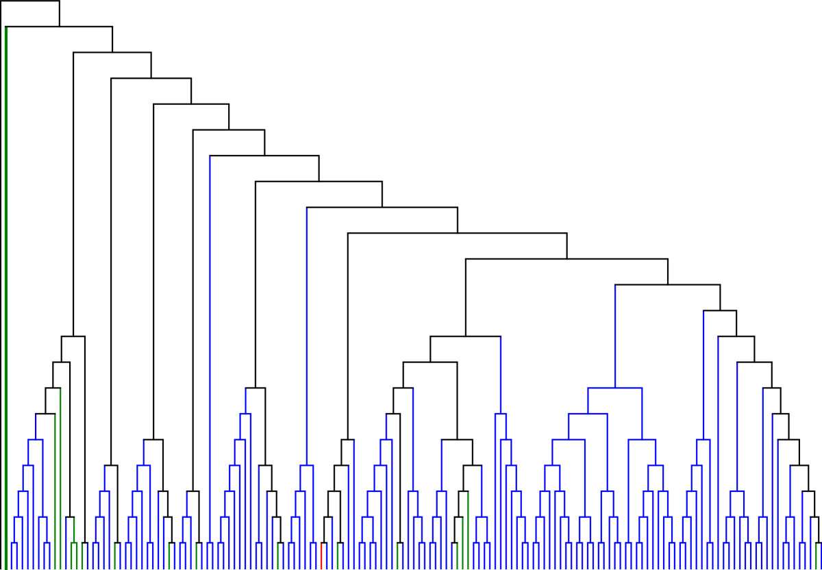 http://static-content.springer.com/image/art%3A10.1186%2F1759-8753-4-25/MediaObjects/13100_2013_Article_85_Fig2_HTML.jpg