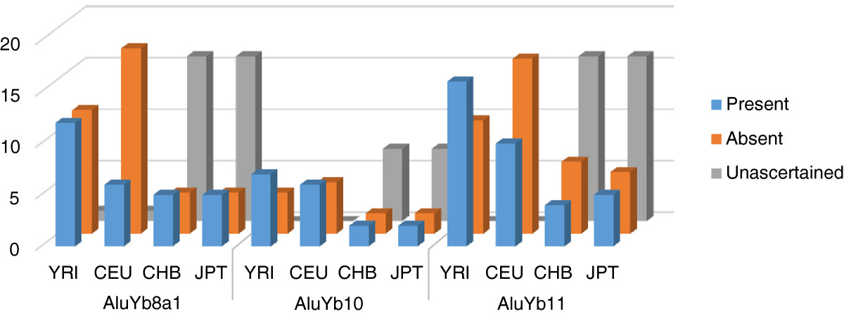 http://static-content.springer.com/image/art%3A10.1186%2F1759-8753-4-25/MediaObjects/13100_2013_Article_85_Fig4_HTML.jpg