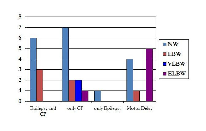 http://static-content.springer.com/image/art%3A10.1186%2F1824-7288-35-14/MediaObjects/13052_2008_Article_18_Fig2_HTML.jpg