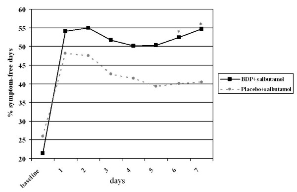 http://static-content.springer.com/image/art%3A10.1186%2F1824-7288-37-39/MediaObjects/13052_2011_165_Fig1_HTML.jpg