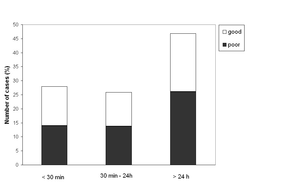 http://static-content.springer.com/image/art%3A10.1186%2F1865-1380-6-6/MediaObjects/12245_2012_Article_126_Fig1_HTML.jpg