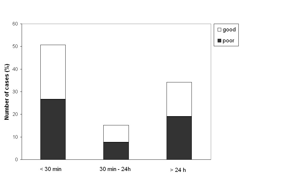 http://static-content.springer.com/image/art%3A10.1186%2F1865-1380-6-6/MediaObjects/12245_2012_Article_126_Fig2_HTML.jpg