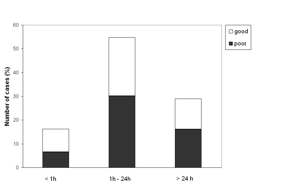 http://static-content.springer.com/image/art%3A10.1186%2F1865-1380-6-6/MediaObjects/12245_2012_Article_126_Fig3_HTML.jpg