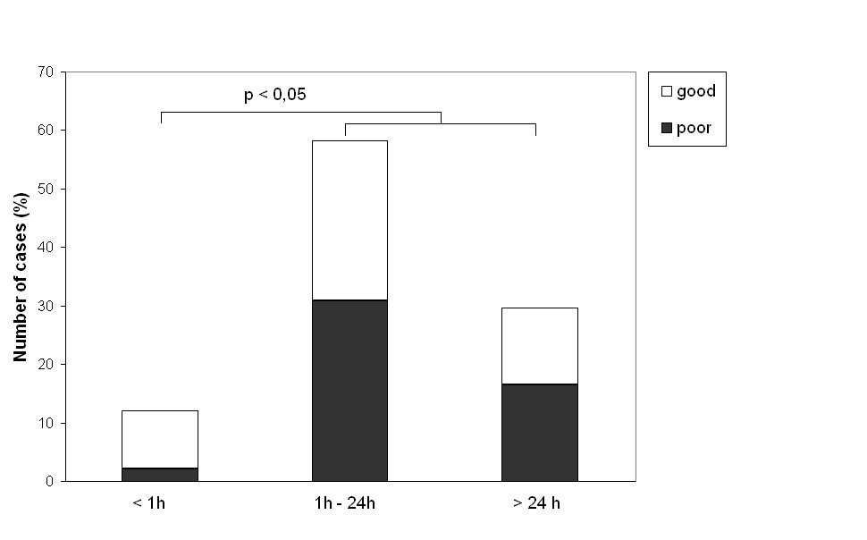 http://static-content.springer.com/image/art%3A10.1186%2F1865-1380-6-6/MediaObjects/12245_2012_Article_126_Fig4_HTML.jpg