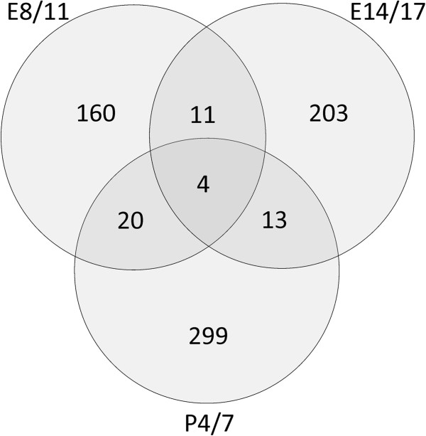 http://static-content.springer.com/image/art%3A10.1186%2F1866-1955-5-6/MediaObjects/11689_2012_33_Fig2_HTML.jpg