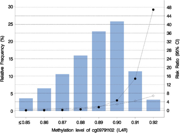 http://static-content.springer.com/image/art%3A10.1186%2F1868-7083-5-1/MediaObjects/13148_2012_31_Fig2_HTML.jpg
