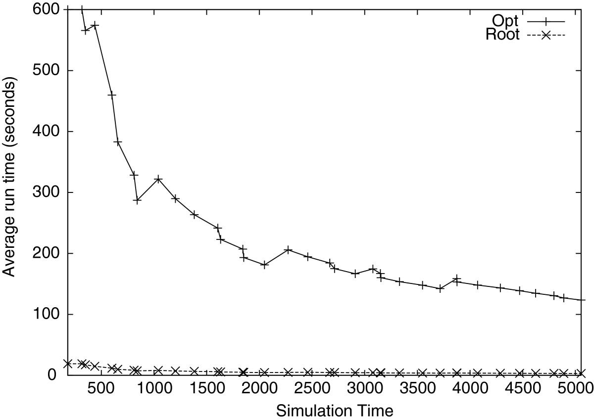 http://static-content.springer.com/image/art%3A10.1186%2F1869-0238-4-3/MediaObjects/13174_2012_Article_3_Fig10_HTML.jpg