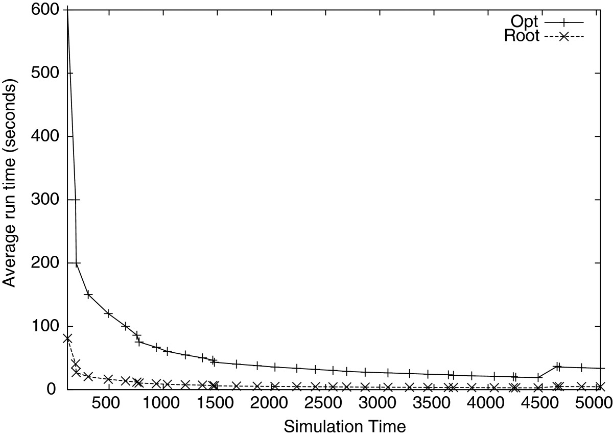 http://static-content.springer.com/image/art%3A10.1186%2F1869-0238-4-3/MediaObjects/13174_2012_Article_3_Fig11_HTML.jpg