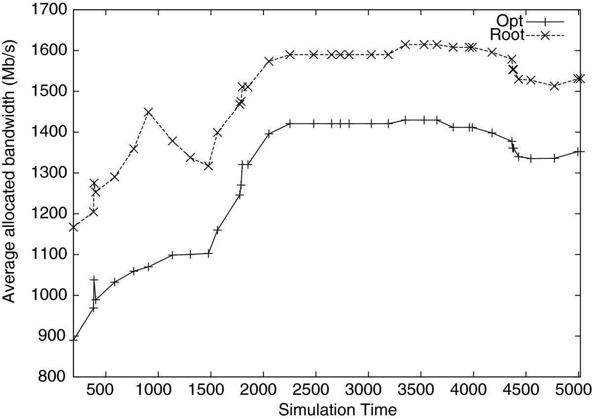 http://static-content.springer.com/image/art%3A10.1186%2F1869-0238-4-3/MediaObjects/13174_2012_Article_3_Fig12_HTML.jpg