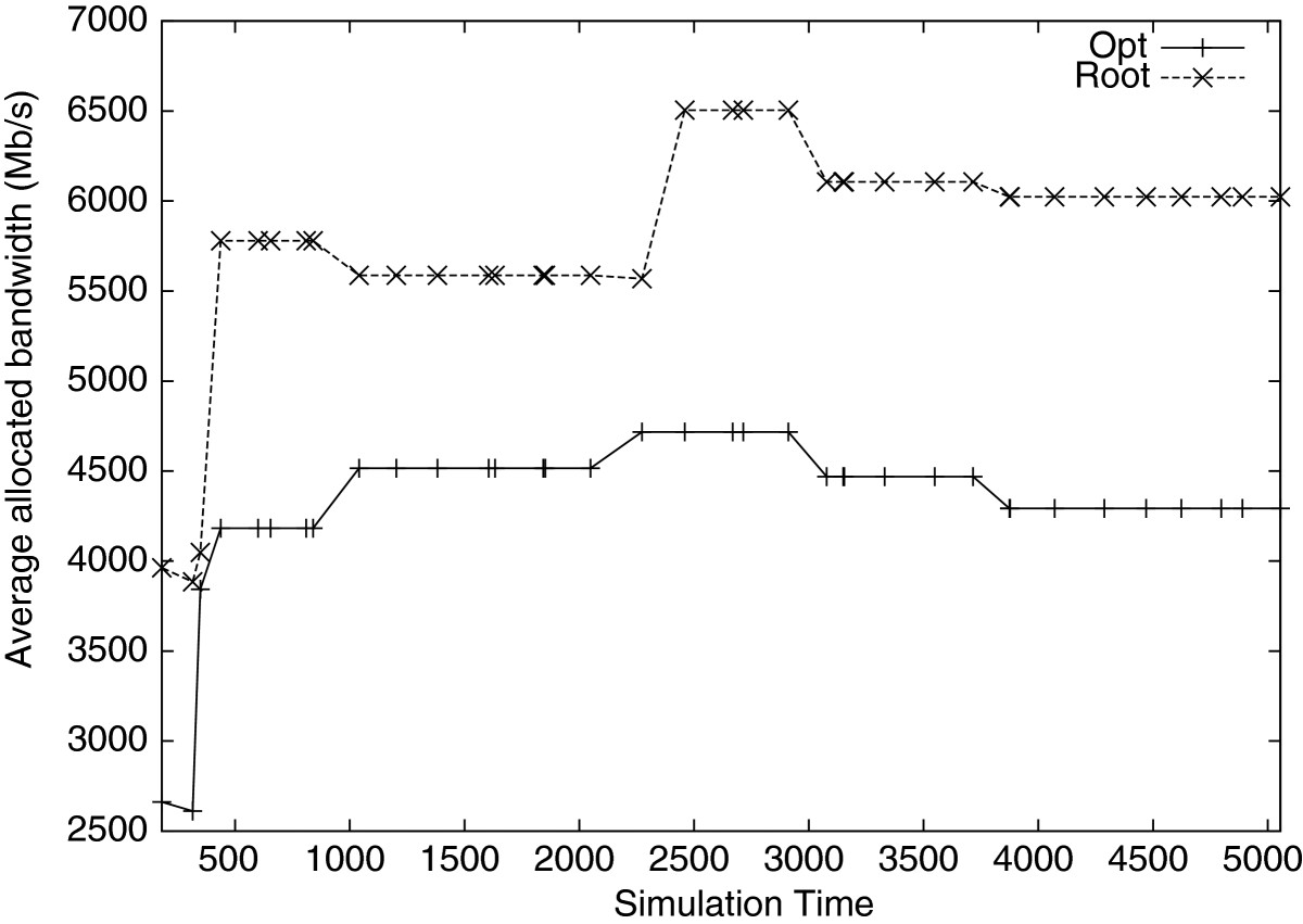 http://static-content.springer.com/image/art%3A10.1186%2F1869-0238-4-3/MediaObjects/13174_2012_Article_3_Fig13_HTML.jpg