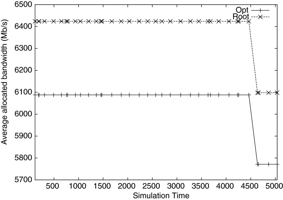 http://static-content.springer.com/image/art%3A10.1186%2F1869-0238-4-3/MediaObjects/13174_2012_Article_3_Fig14_HTML.jpg