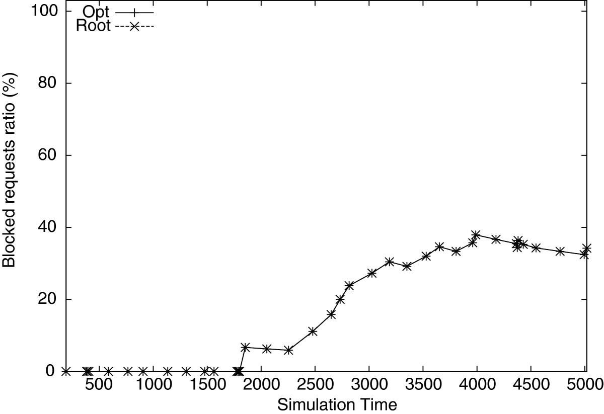 http://static-content.springer.com/image/art%3A10.1186%2F1869-0238-4-3/MediaObjects/13174_2012_Article_3_Fig15_HTML.jpg