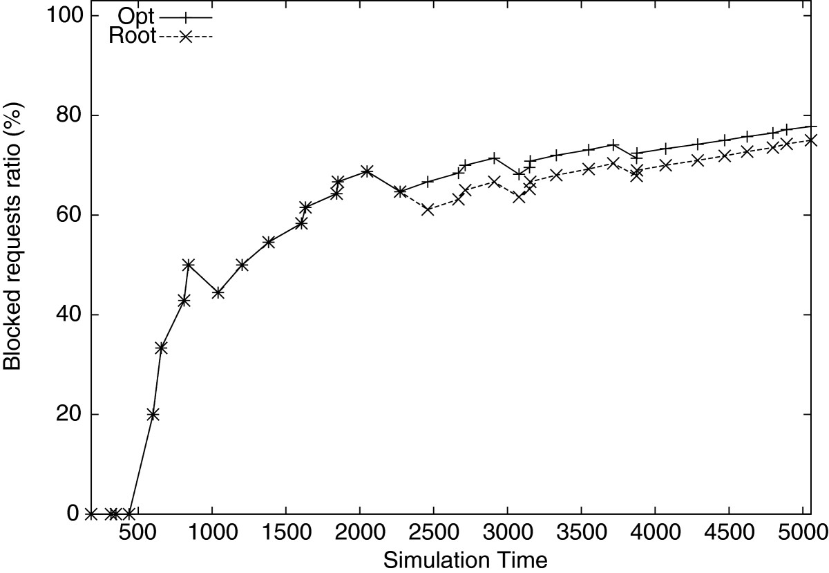 http://static-content.springer.com/image/art%3A10.1186%2F1869-0238-4-3/MediaObjects/13174_2012_Article_3_Fig16_HTML.jpg