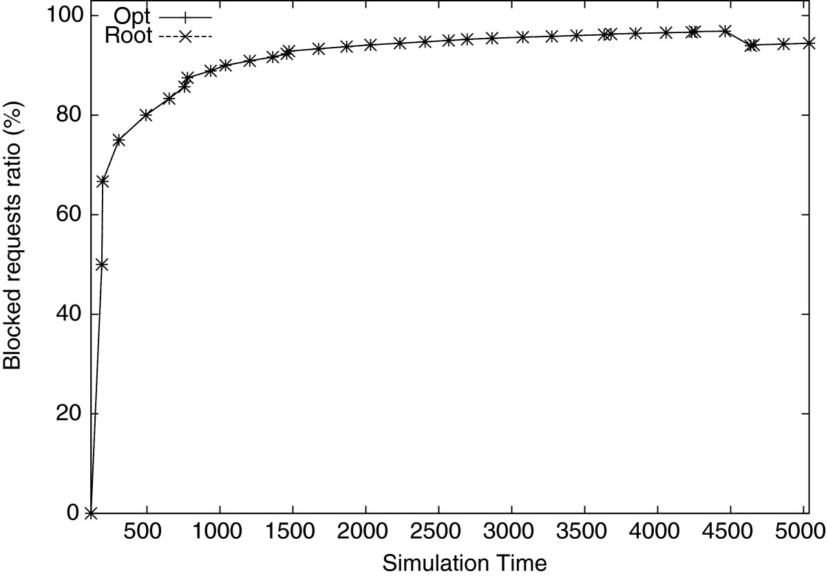 http://static-content.springer.com/image/art%3A10.1186%2F1869-0238-4-3/MediaObjects/13174_2012_Article_3_Fig17_HTML.jpg